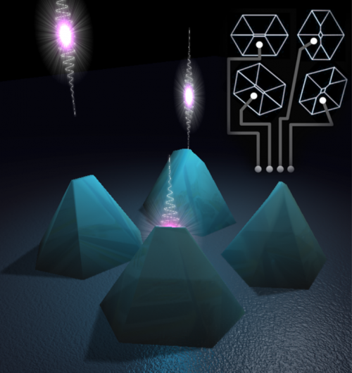 About – Polar Light Technologies